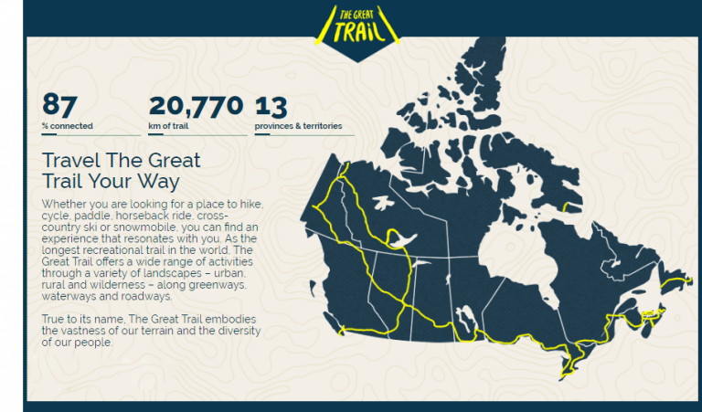 The Great Trail Canadese